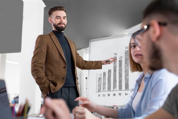 Colegas de trabalho em reunião de trabalho