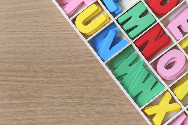 Colorido de caracteres na caixa.