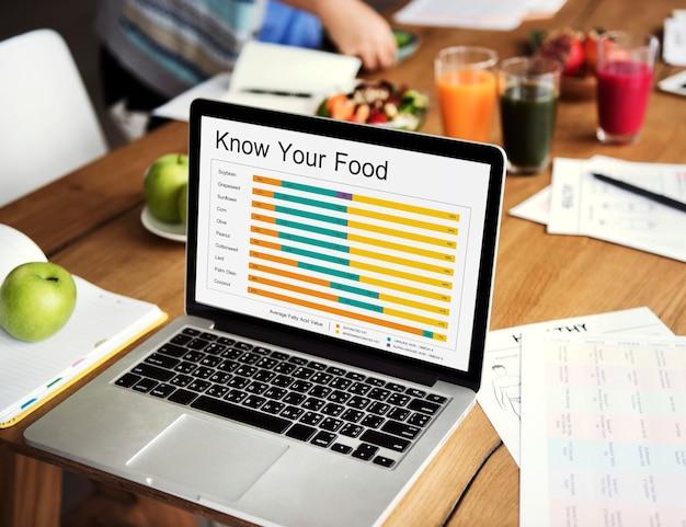 Comparação de fatos nutricionais dieta alimentar