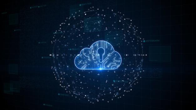 Computação em nuvem de segurança cibernética