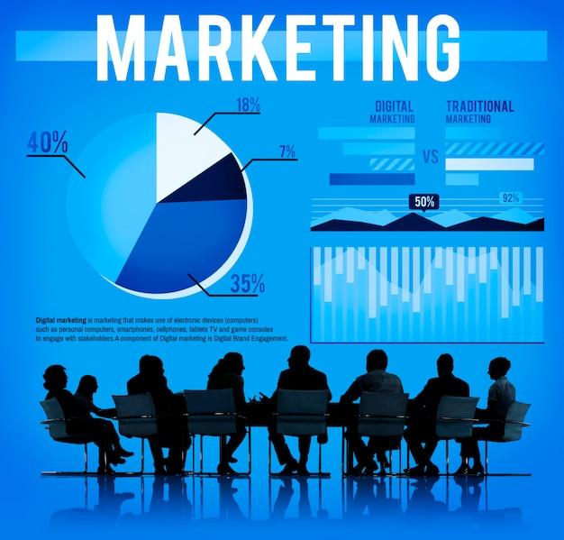 Conceito da análise de negócio da estratégia de marcagem com ferro quente do mercado