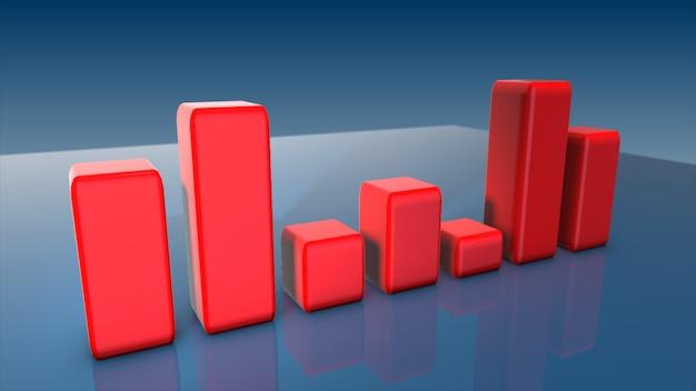 Conceito da pesquisa da análise da carta de barra do gráfico