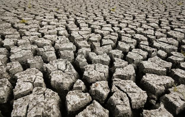 Conceito de aquecimento global