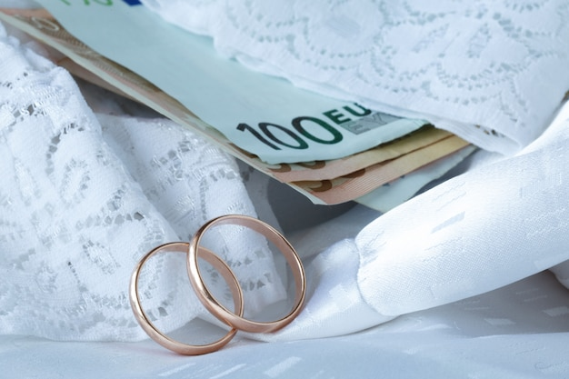 Conceito de custo do casamento