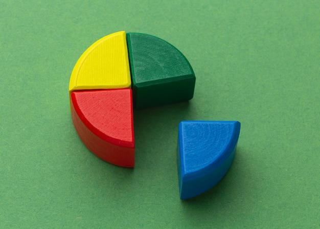 Conceito de estatísticas com gráfico de pizza de madeira