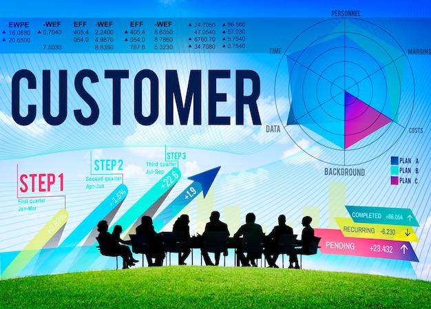 Conceito de estratégia de eficiência de serviço de lealdade do cliente