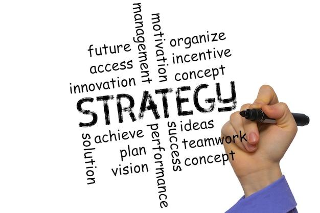 Conceito de estratégia de negócios e outras palavras relacionadas, desenhadas à mão no quadro branco