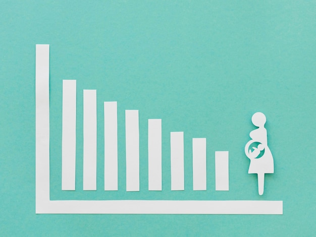 Conceito de fertilidade da taxa de natalidade