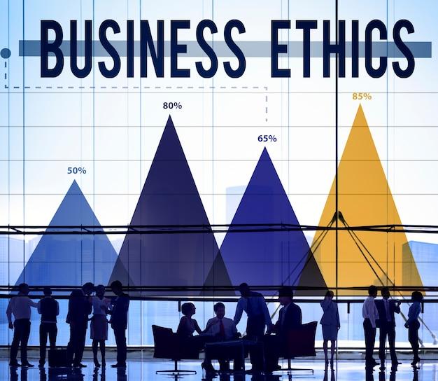 Conceito de integridade de ideologia de honestidade de ética empresarial