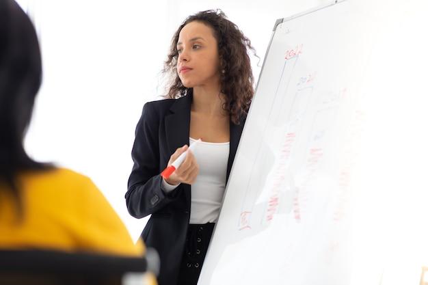 Conceito de liderança corporativa de negócios. jovem palestrante faz apresentação no quadro branco para diversos funcionários no escritório