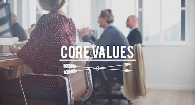 Conceito de moral dos princípios dos valores essenciais