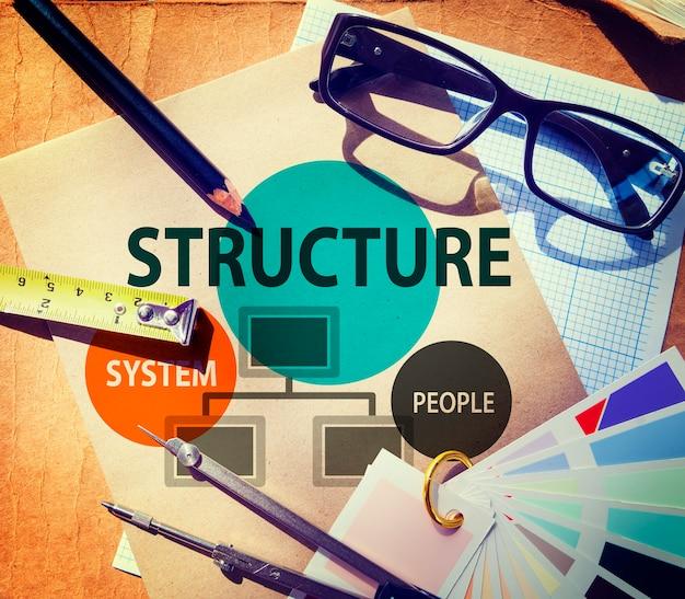 Conceito de organização corporativa do fluxograma de estrutura de negócios