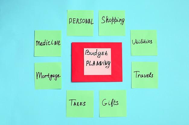 Conceito de planejamento orçamento pessoal.