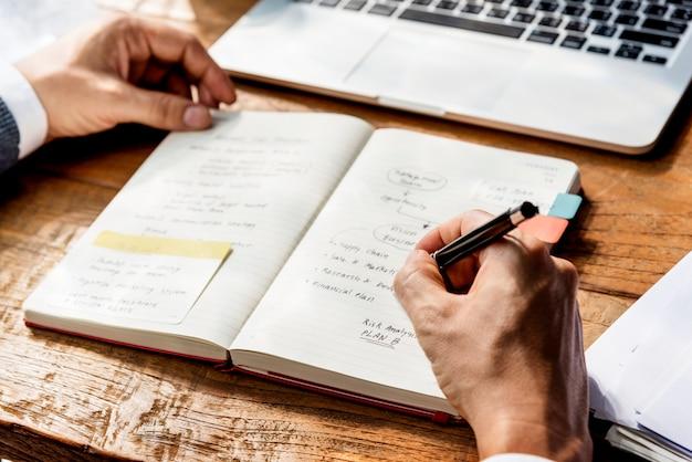Conceito de processo de solução de planejamento de estratégia de negócios
