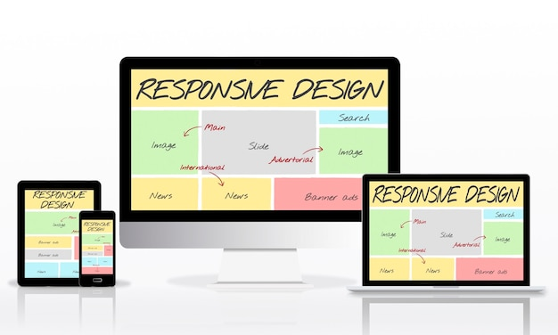 Conceito de software de layout de design responsivo