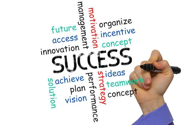 Conceito de sucesso empresarial e outras palavras relacionadas, desenhadas à mão no quadro branco