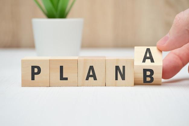 Conceito dos planos a e b como alternativa e ações emergenciais.