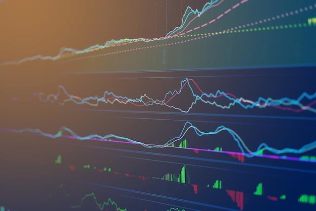 Conceito financeiro do negócio com o monitor da tela do indicador da carta do gráfico do mercado de valores de acção