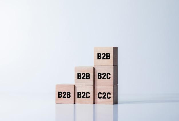 Conceitos de b2b, b2c, c2c com etapa de madeira de texto