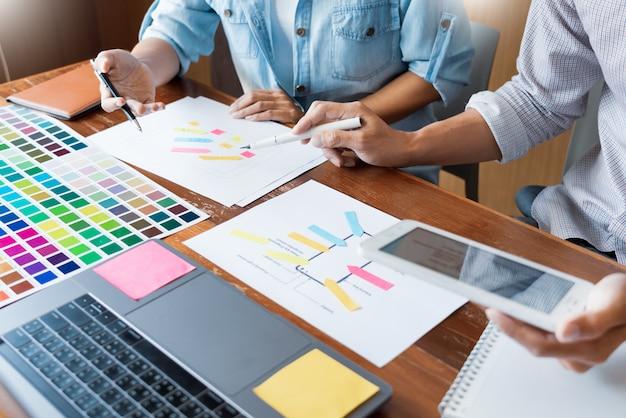 Concepção criativa de trabalho em equipe designer reunião reunião projetando aplicativo de layout wireframe.