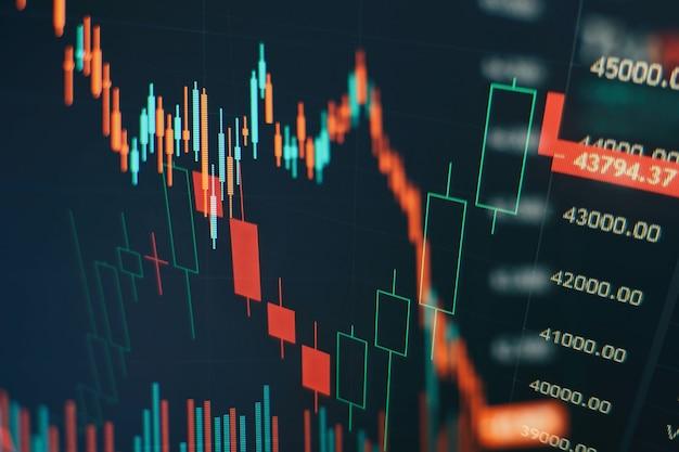 Conjunto de trabalho para análise de estatísticas financeiras e análise de dados de mercado. análise de dados de tabelas e gráficos para descobrir o resultado.