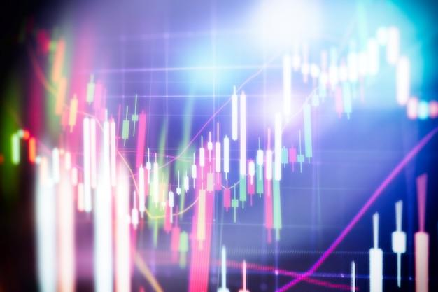 Conjunto de trabalho para análise de estatísticas financeiras e análise de dados de mercado, para conceitos e relatórios financeiros e de negócios.