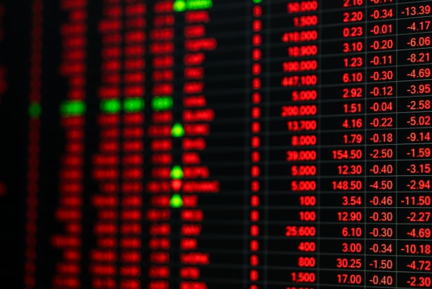 Conselho de preços do mercado de ações em crise econômica
