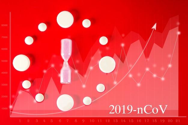 Coronavirus 2019-ncov novo conceito de coronavírus responsável pelo surto de gripe asiática, perigosa pandemia. gráfico que simboliza o número de caixas covid-19 em todo o mundo. relógio feito de pastilhas brancas em vermelho.