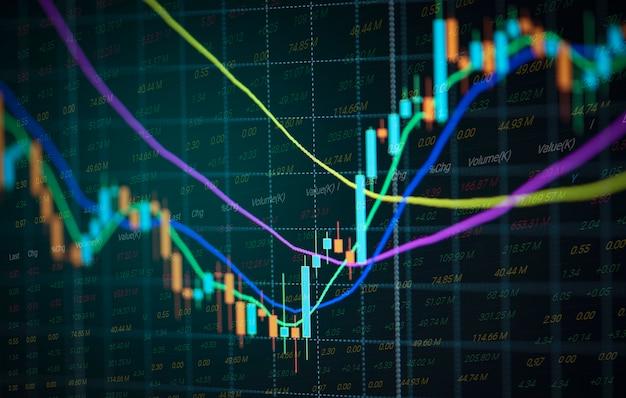 Cotação da bolsa de valores