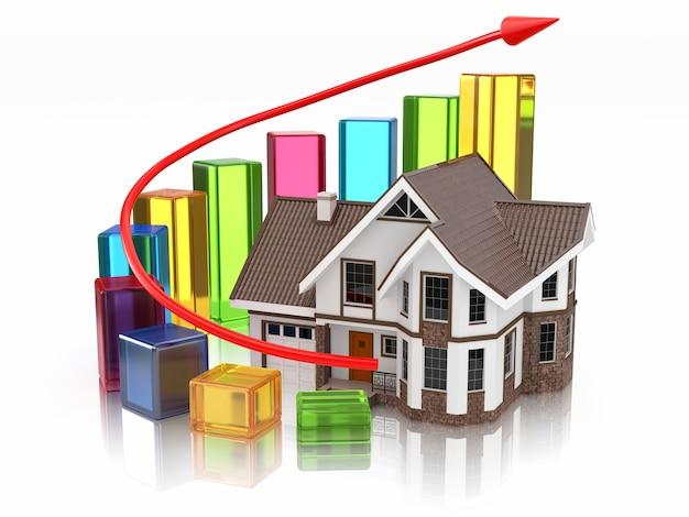 Crescimento do mercado imobiliário casa e gráfico. 3d