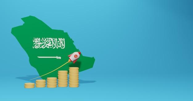 Crescimento econômico no país árabe para infográficos e conteúdo de mídia social em renderização 3d