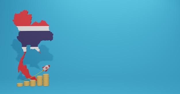 Crescimento econômico no país da costa rica para infográficos e conteúdo de mídia social em renderização 3d