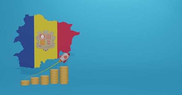 Crescimento econômico no país de andora para infográficos e conteúdo de mídia social em renderização 3d