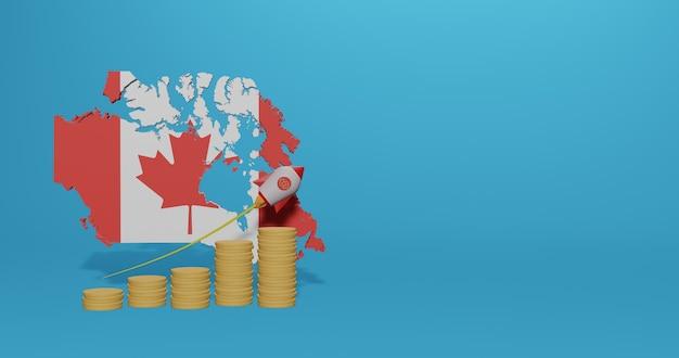Crescimento econômico no país do canadá para infográficos e conteúdo de mídia social em renderização 3d