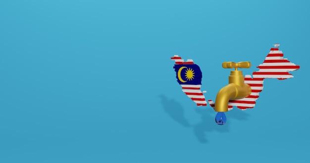 Crise da água e estação seca na malásia para infográficos em renderização 3d