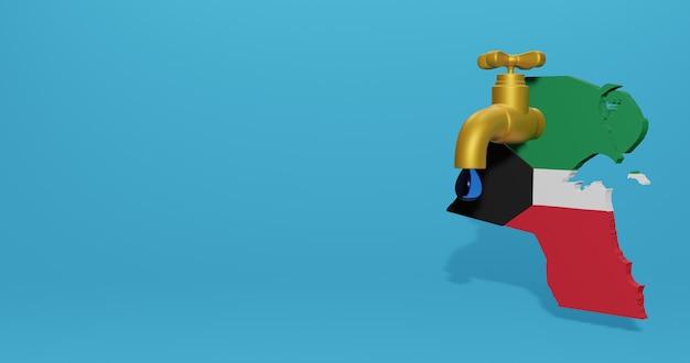 Crise da água e estação seca no kuwait para infográficos em renderização 3d