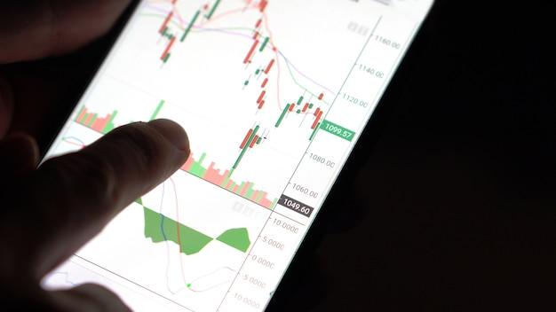 Dedo toca no mercado de ações do gráfico de velas na tela