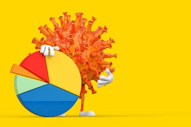 Desenhos animados coronavirus covid-19 virus person character mascote com info graphics business pie chart em um fundo amarelo. renderização 3d
