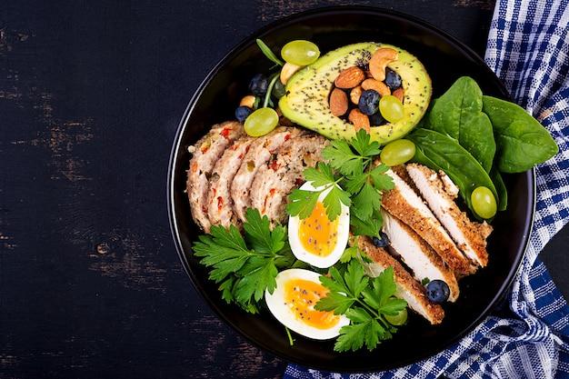 Dieta cetogênica. prato de tigela de buda com bolo de carne, carne de frango, abacate, frutas e nozes. desintoxicação e conceito saudável. keto comida. visão aérea, superior, configuração plana