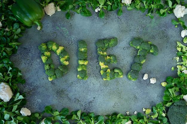 Dieta da palavra com letras do brócolis.