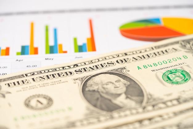 Dinheiro das notas de dólar americano em papel milimetrado.