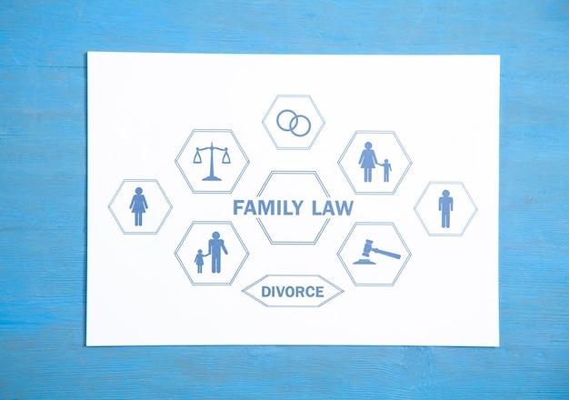 Direito da família em papel branco. lei