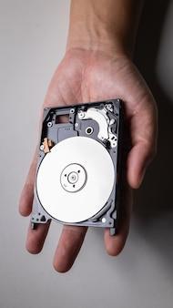 Disco rígido em mãos, mas dados em disco rígido. e temos que fazer backup