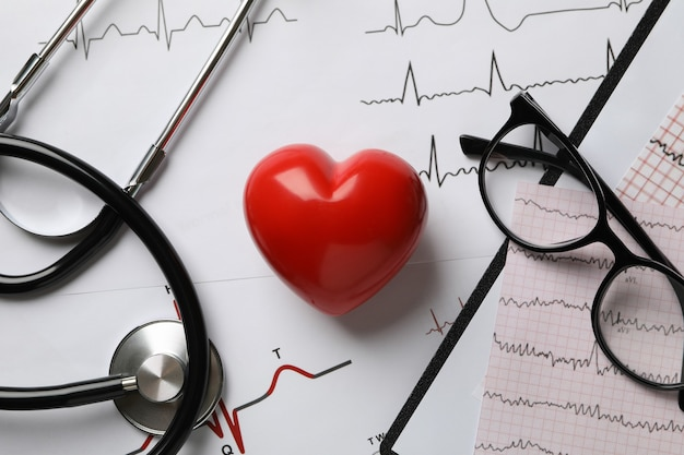 Documentos médicos com resultados de coração e eletrocardiograma