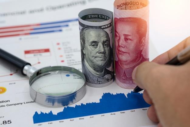 Dólar dos eua e yuan china, que são os dois maiores países para o crescimento econômico.