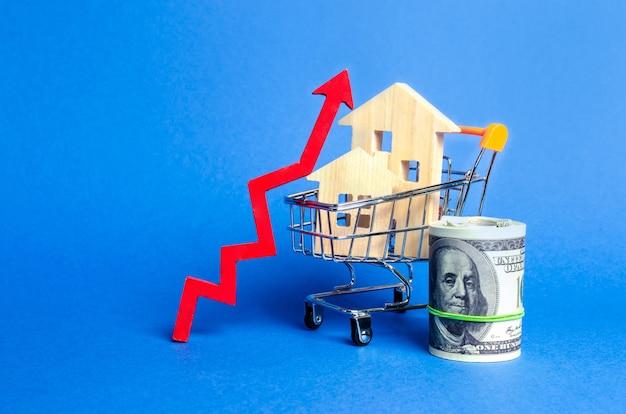 Duas casas de madeira em um carrinho de comércio e seta vermelha para cima e pacote de dinheiro custo e liquidez crescente dos imóveis