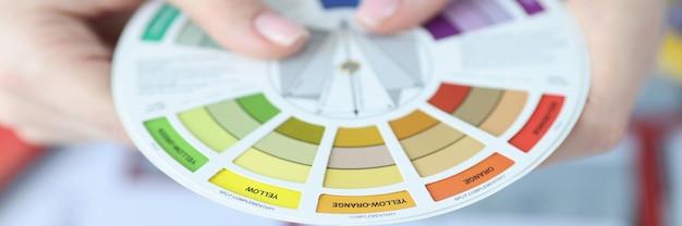 Em mãos do esquema de cores e compatibilidade com outras cores como escolher a cor certa