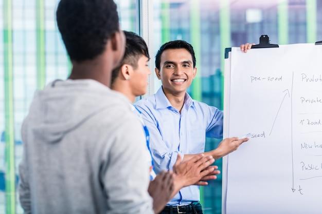 Empresa de start-up estruturando investimentos