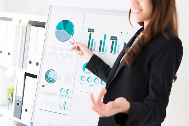 Empresária, apontando para o gráfico, fazendo uma apresentação