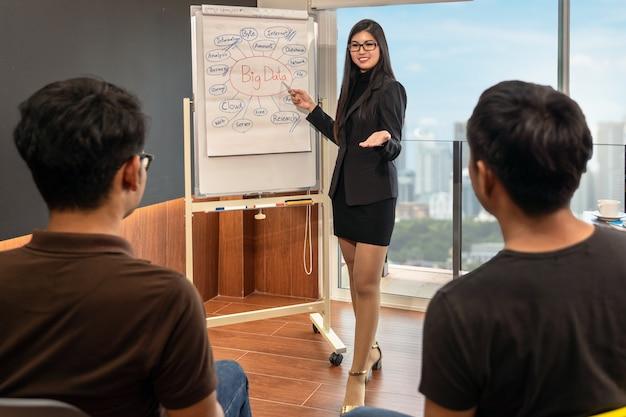 Empresária asiática com roupa formal, apresentando o fluxograma de grande volume de dados para participante no espaço de trabalho